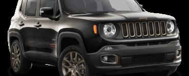 assicurazione jeep renegade